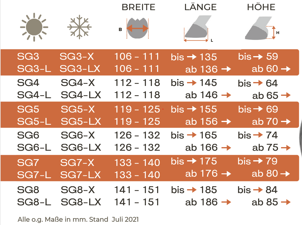 Grössentabelle_SG_2021_DE_web